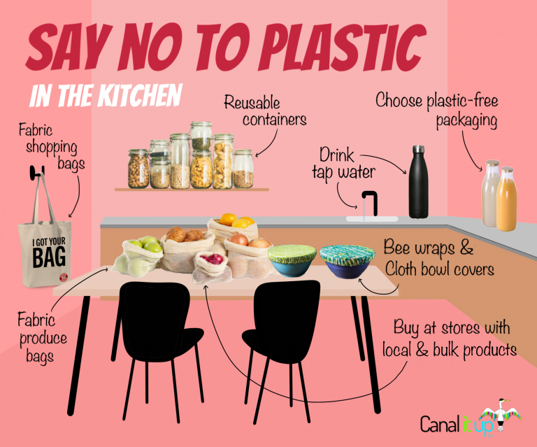Say No To Plastic Tips - Canal It Up